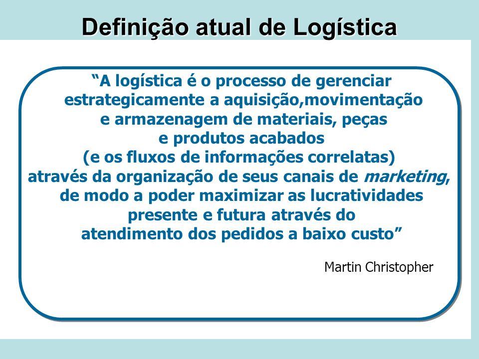 Definição atual de Logística A logística (empresarial) trata do movimento, em todos os sentidos, de materiais, serviços, pessoas e informações, nos ambientes inter e intra-empresarial, com eficácia (alcance dos objetivos), eficiência (minimização de custos) e efetividade (compromisso com o social e com o meio ambiente) Renaud Barbosa da Silva