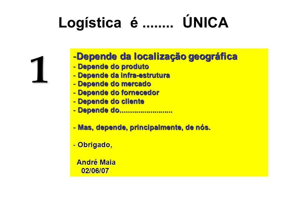 1 Logística é........ ÚNICA -Depende da localização geográfica - Depende do produto - Depende da infra-estrutura - Depende do mercado - Depende do for