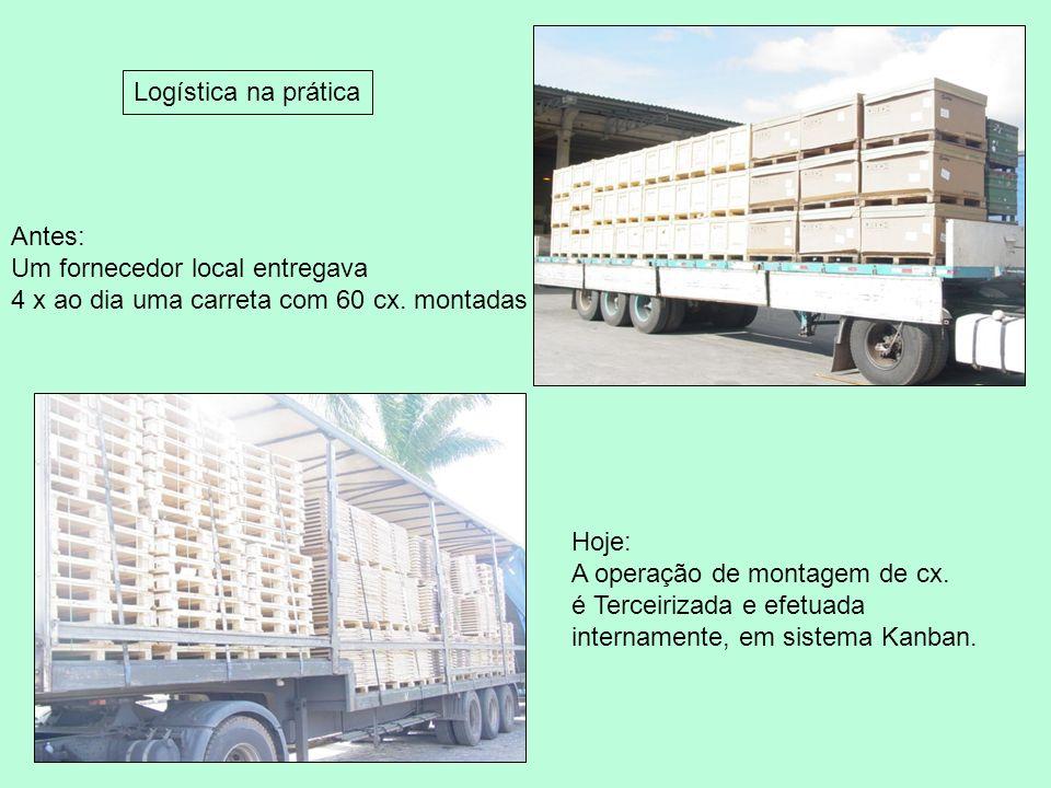 Logística na prática Antes: Um fornecedor local entregava 4 x ao dia uma carreta com 60 cx. montadas Hoje: A operação de montagem de cx. é Terceirizad