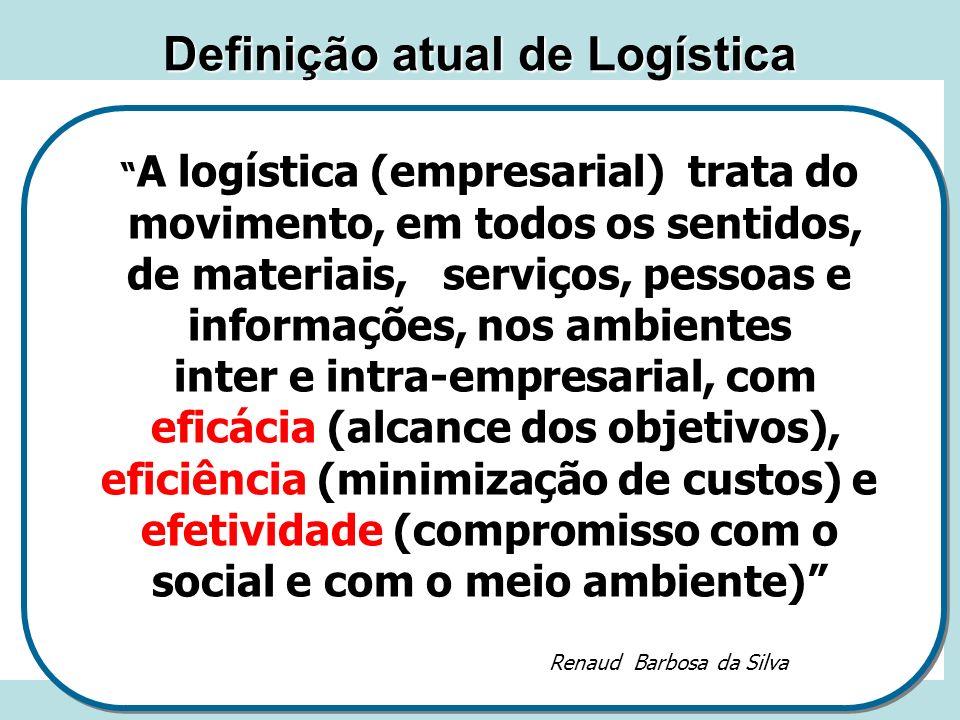 Definição atual de Logística A logística (empresarial) trata do movimento, em todos os sentidos, de materiais, serviços, pessoas e informações, nos am