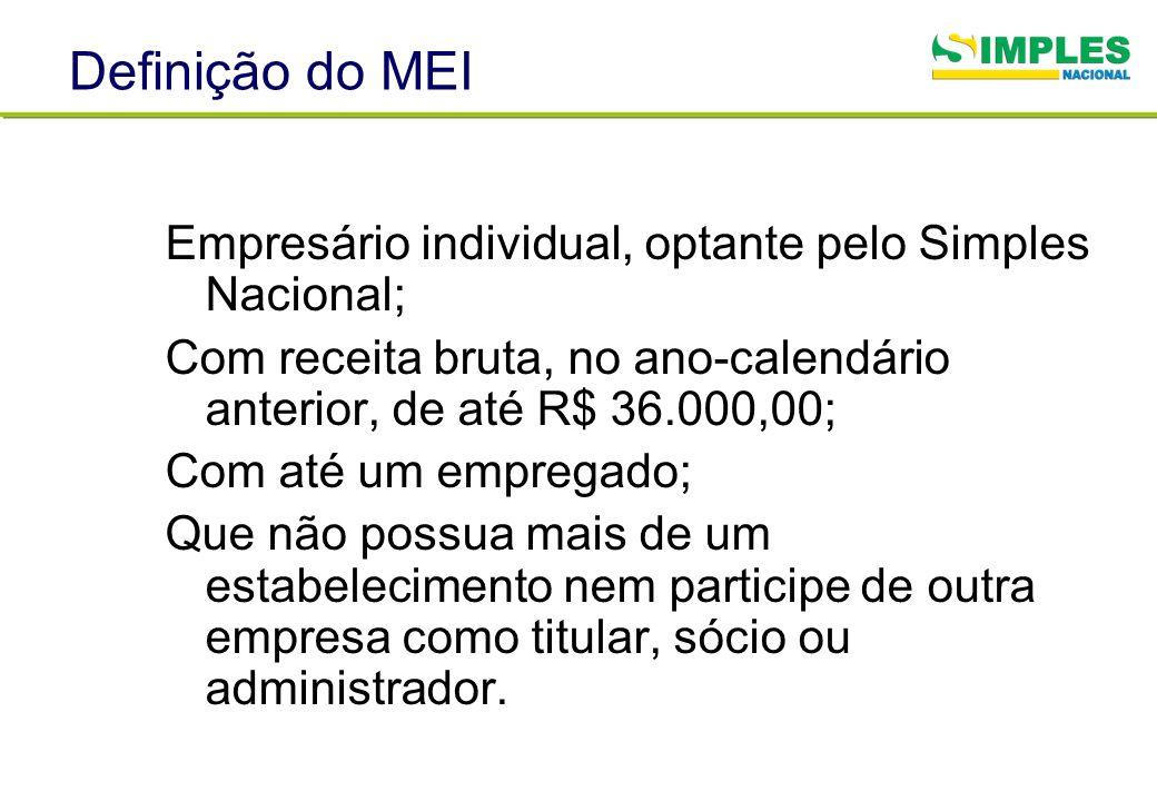 Definição do MEI Empresário individual, optante pelo Simples Nacional; Com receita bruta, no ano-calendário anterior, de até R$ 36.000,00; Com até um