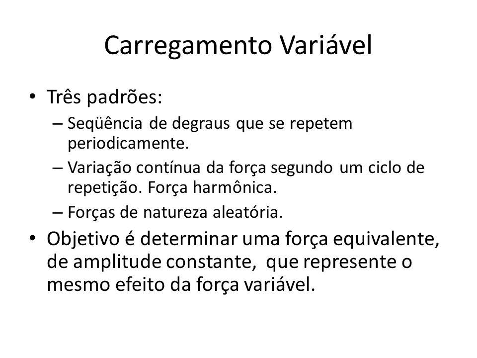 Carregamento Variável Três padrões: – Seqüência de degraus que se repetem periodicamente. – Variação contínua da força segundo um ciclo de repetição.