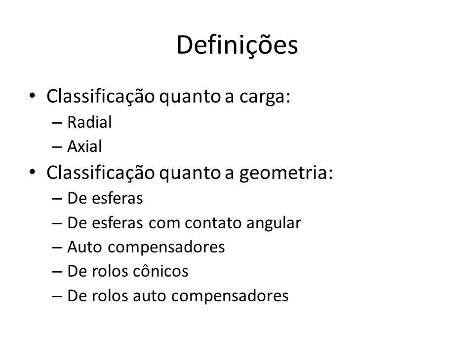 Definições Classificação quanto a carga: – Radial – Axial Classificação quanto a geometria: – De esferas – De esferas com contato angular – Auto compe
