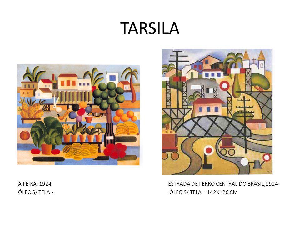 TARSILA A FEIRA, 1924ESTRADA DE FERRO CENTRAL DO BRASIL,1924 ÓLEO S/ TELA - ÓLEO S/ TELA – 142X126 CM
