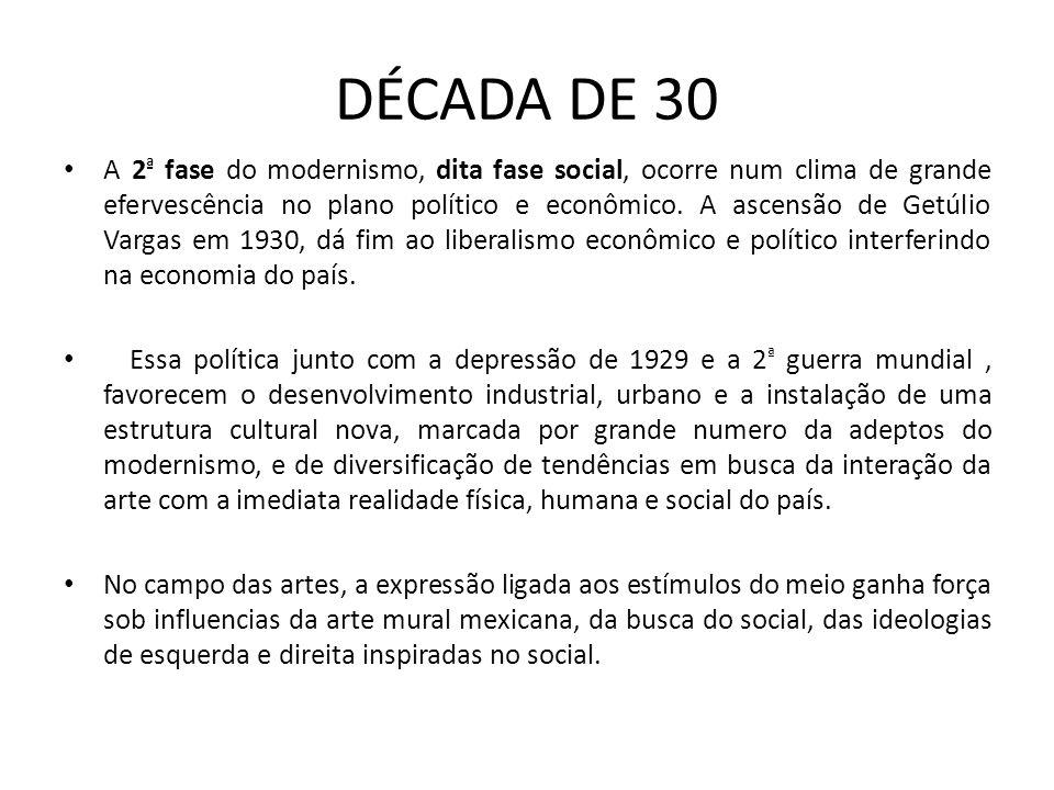 DÉCADA DE 30 A 2 ª fase do modernismo, dita fase social, ocorre num clima de grande efervescência no plano político e econômico.