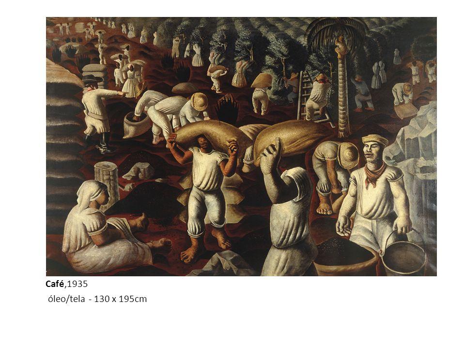 Café,1935 óleo/tela - 130 x 195cm