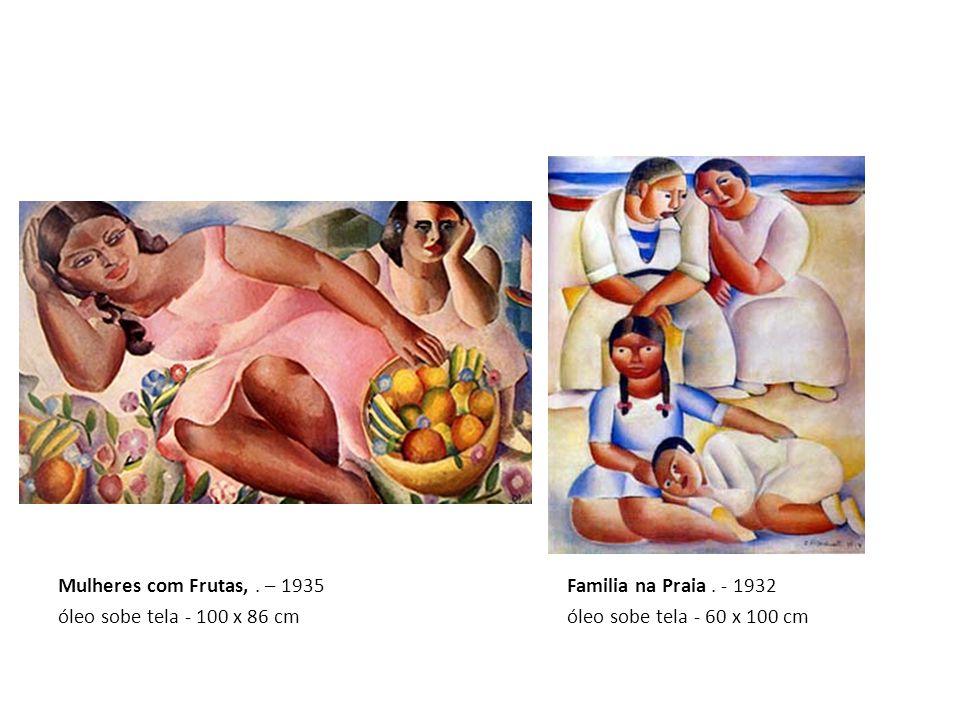 Mulheres com Frutas,.– 1935 Familia na Praia.