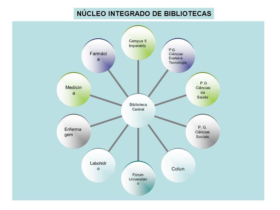 Biblioteca Central Campus II Imperatriz P.G.Ciências Exatas e Tecnologia P.G Ciências da Saúde P.