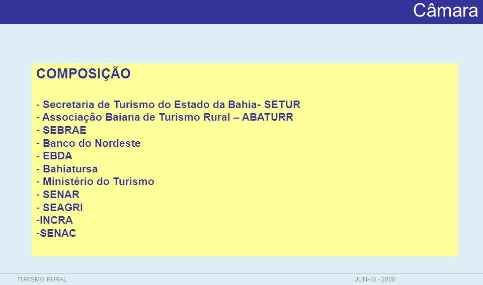 TURISMO RURALJUNHO - 2008 COMPOSIÇÃO - Secretaria de Turismo do Estado da Bahia- SETUR - Associação Baiana de Turismo Rural – ABATURR - SEBRAE - Banco