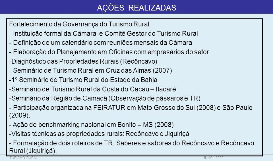 TURISMO RURALJUNHO - 2008 AÇÕES REALIZADAS Fortalecimento da Governança do Turismo Rural - Instituição formal da Câmara e Comitê Gestor do Turismo Rur