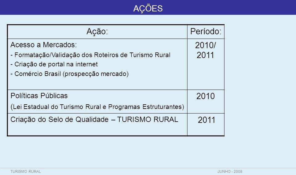 TURISMO RURALJUNHO - 2008 AÇÕES Ação:Período: Missão de Benchmarking Nacional - - Planejamento – - Realização – Missão de Benchmarking Internacional – - Planejamento – - Realização - 2010 – 2011 Monitoramento e Avaliação 2010