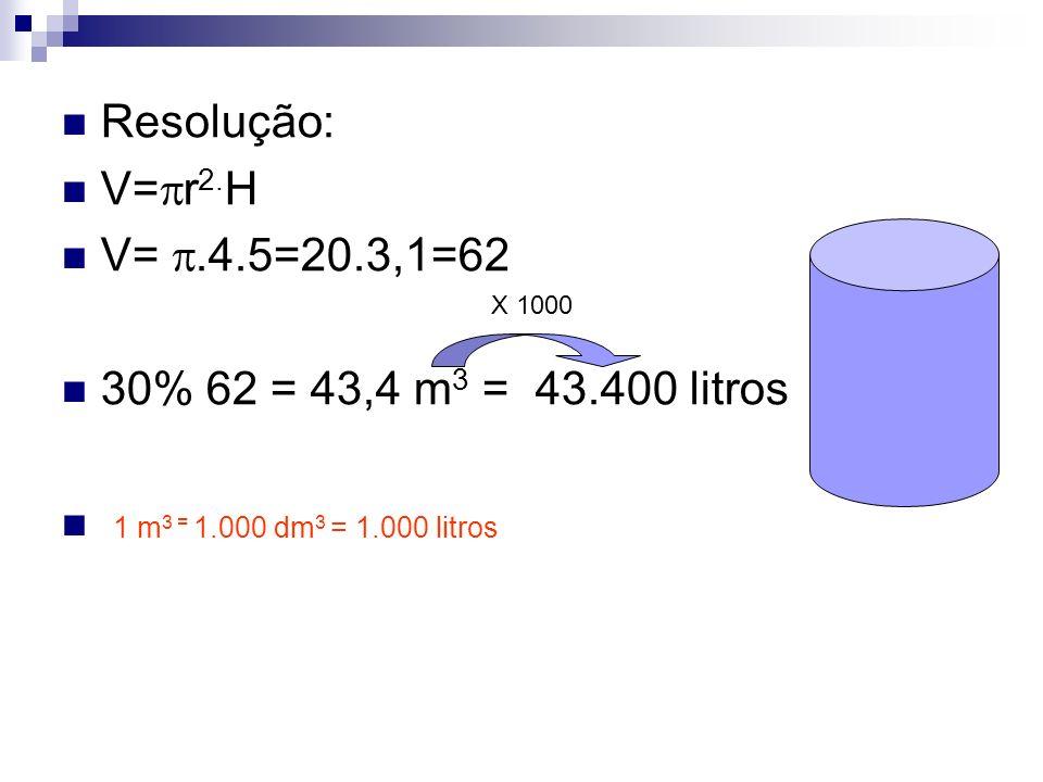 Resolução: V= r 2. H V=.4.5=20.3,1=62 30% 62 = 43,4 m 3 = 43.400 litros 1 m 3 = 1.000 dm 3 = 1.000 litros X 1000