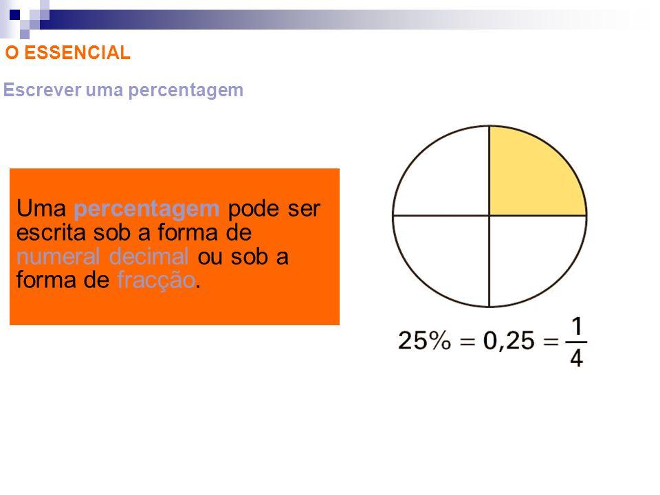 O ESSENCIAL Escrever uma percentagem Uma percentagem pode ser escrita sob a forma de numeral decimal ou sob a forma de fracção.