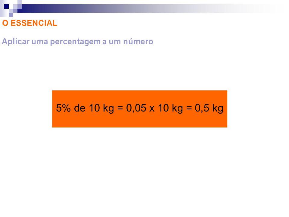 O ESSENCIAL Aplicar uma percentagem a um número 5% de 10 kg = 0,05 x 10 kg = 0,5 kg