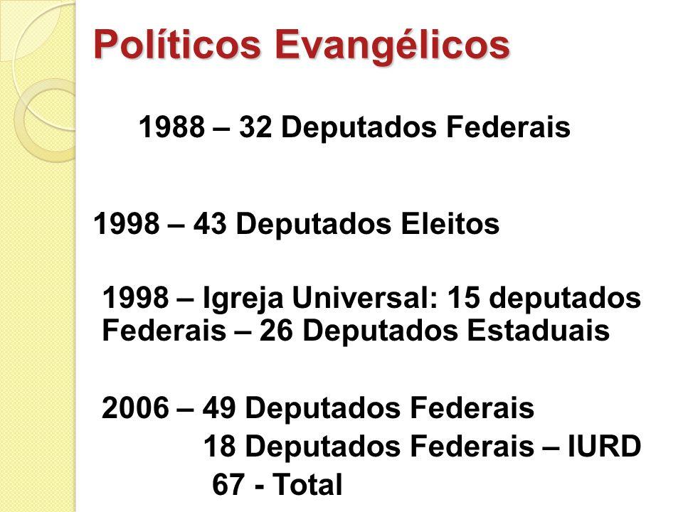 Políticos Evangélicos 1988 – 32 Deputados Federais 1998 – Igreja Universal: 15 deputados Federais – 26 Deputados Estaduais 2006 – 49 Deputados Federai