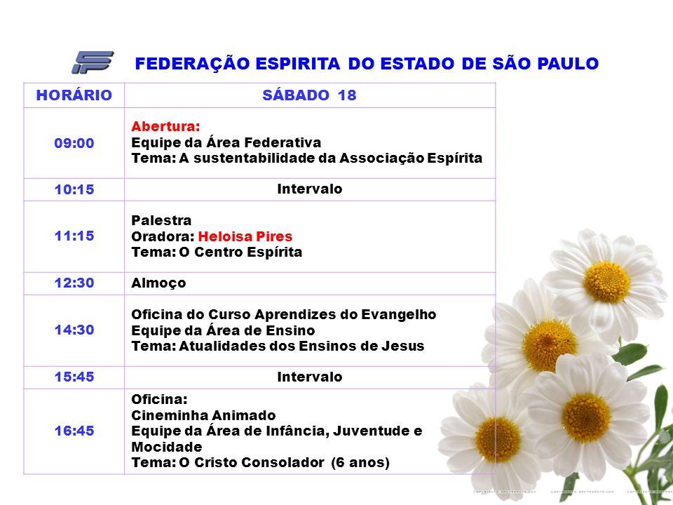 FEDERAÇÃO ESPIRITA DO ESTADO DE SÃO PAULO HORÁRIOSÁBADO 18 09:00 Abertura: Equipe da Área Federativa Tema: A sustentabilidade da Associação Espírita 10:15Intervalo 11:15 Palestra Oradora: Heloisa Pires Tema: O Centro Espírita 12:30Almoço 14:30 Oficina do Curso Aprendizes do Evangelho Equipe da Área de Ensino Tema: Atualidades dos Ensinos de Jesus 15:45Intervalo 16:45 Oficina: Cineminha Animado Equipe da Área de Infância, Juventude e Mocidade Tema: O Cristo Consolador (6 anos)