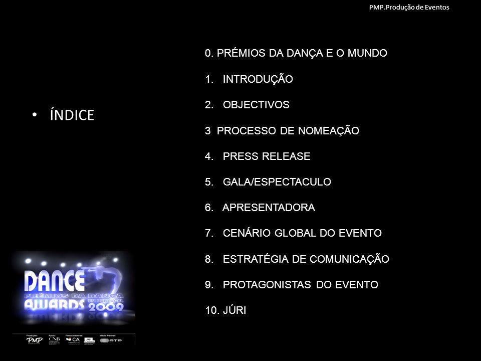 0 – PRÉMIOS DA DANÇA NO MUNDO Por todo o Mundo, existem já vários eventos, concursos, com o nome Prémios da Dança.
