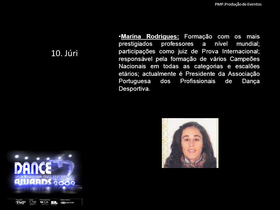 Marina Rodrigues: Formação com os mais prestigiados professores a nível mundial; participações como juiz de Prova Internacional; responsável pela form