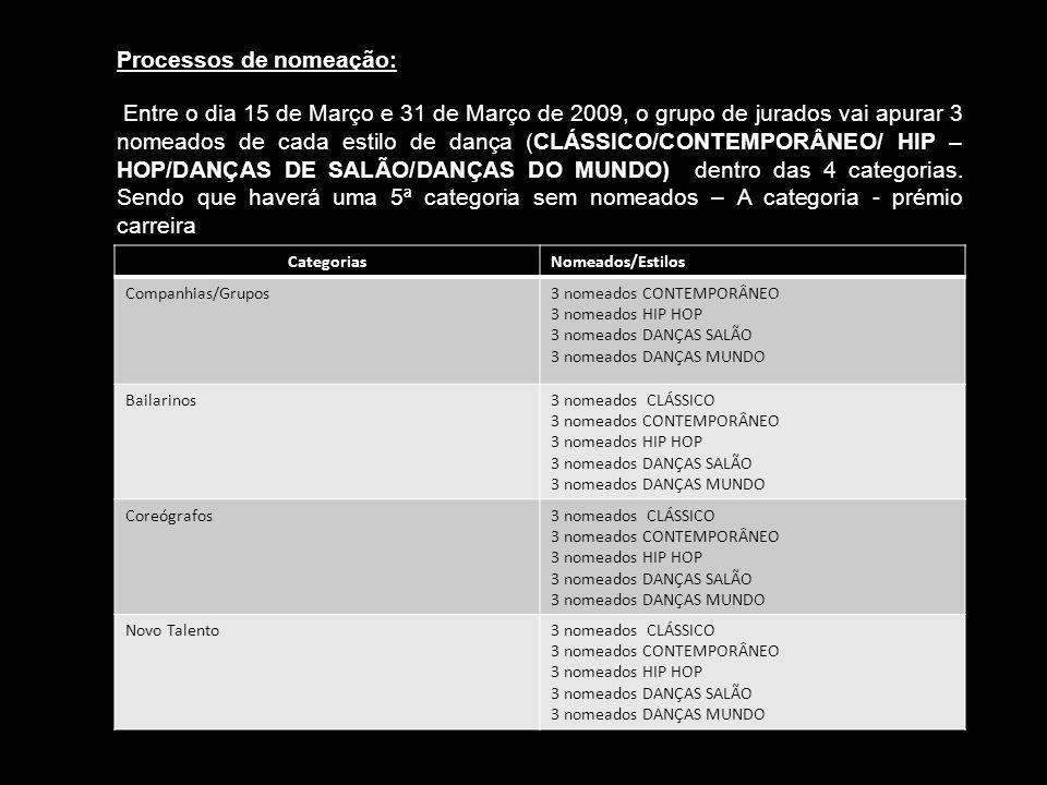 Processos de nomeação: Entre o dia 15 de Março e 31 de Março de 2009, o grupo de jurados vai apurar 3 nomeados de cada estilo de dança (CLÁSSICO/CONTE