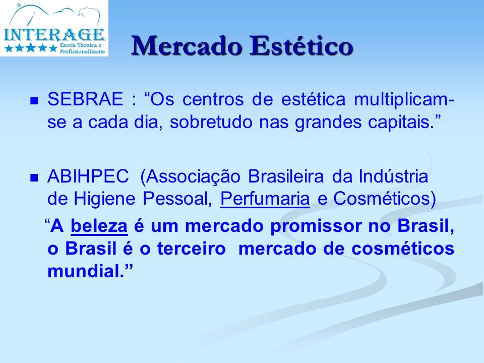 Mercado Estético SEBRAE : Os centros de estética multiplicam- se a cada dia, sobretudo nas grandes capitais. ABIHPEC (Associação Brasileira da Indústr