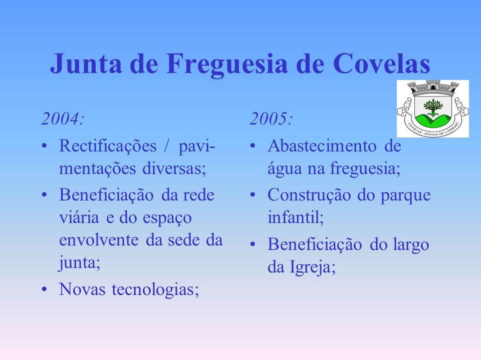Junta de Freguesia de Covelas 2004: Rectificações / pavi- mentações diversas; Beneficiação da rede viária e do espaço envolvente da sede da junta; Nov