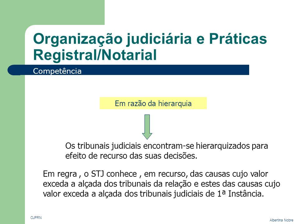 Organização judiciária e Práticas Registral/Notarial OJPRN Albertina Nobre Competência Em razão da hierarquia Os tribunais judiciais encontram-se hier