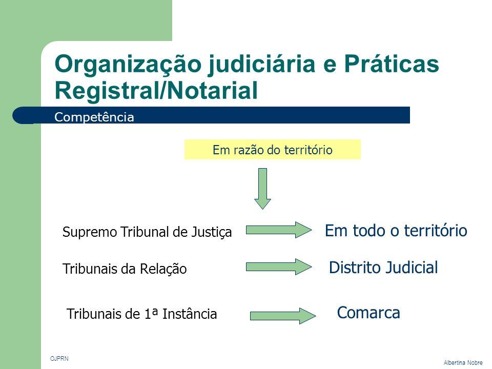 Organização judiciária e Práticas Registral/Notarial OJPRN Albertina Nobre Competência Em razão do território Tribunais da Relação Distrito Judicial T