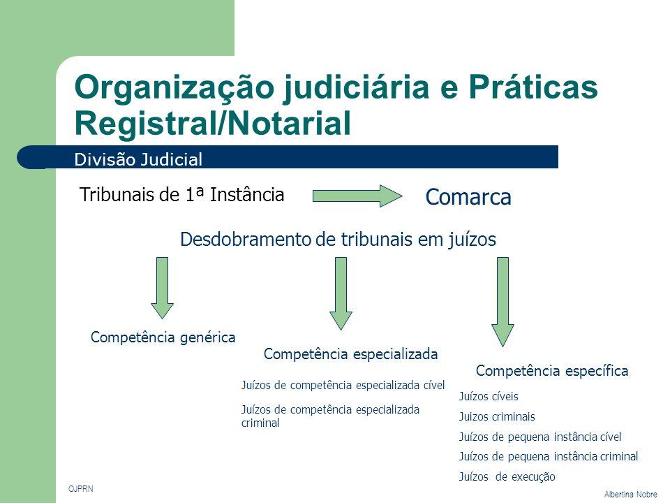 Organização judiciária e Práticas Registral/Notarial OJPRN Albertina Nobre Divisão Judicial Tribunais de 1ª Instância Comarca Competência genérica Com