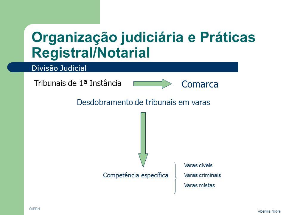 Organização judiciária e Práticas Registral/Notarial OJPRN Albertina Nobre Divisão Judicial Tribunais de 1ª Instância Comarca Competência específica D