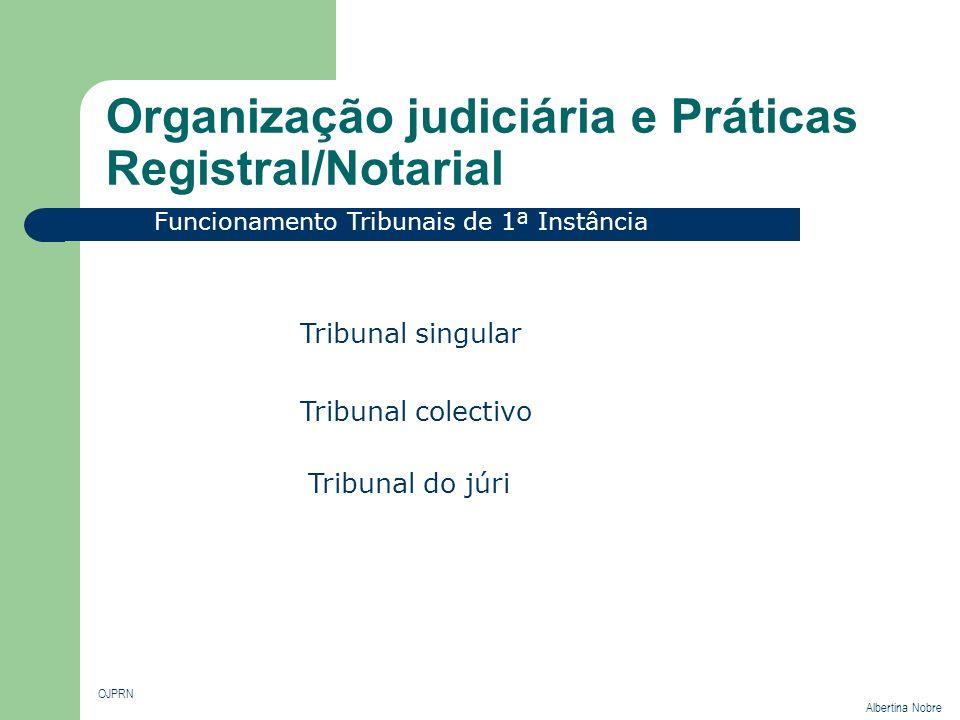 Organização judiciária e Práticas Registral/Notarial OJPRN Albertina Nobre Funcionamento Tribunais de 1ª Instância Distrito Judicial - Coimbra Distrit