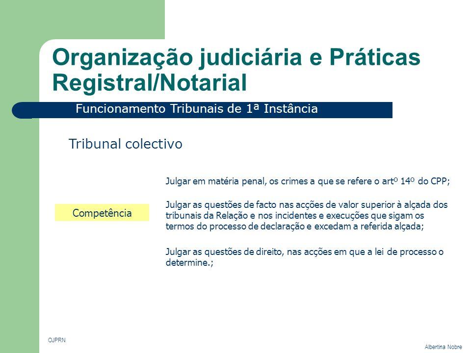 Organização judiciária e Práticas Registral/Notarial OJPRN Albertina Nobre Funcionamento Tribunais de 1ª Instância Círculo Judicial - Sintra Círculo J