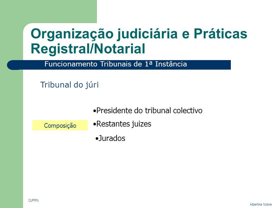 Organização judiciária e Práticas Registral/Notarial OJPRN Albertina Nobre Funcionamento Tribunais de 1ª Instância Tribunal do júri Composição Preside