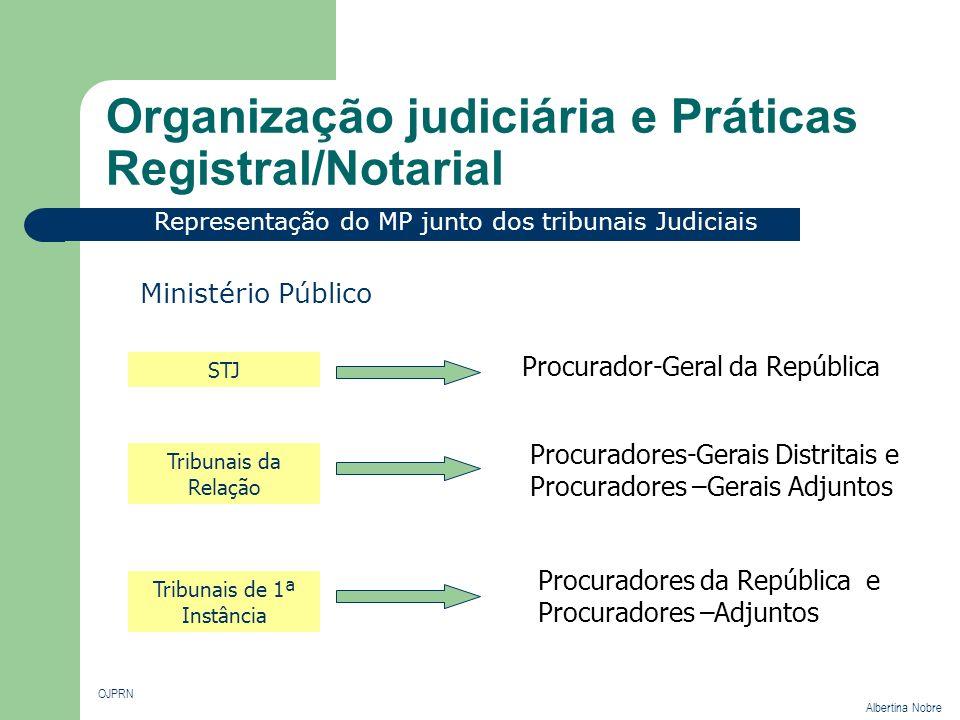 Organização judiciária e Práticas Registral/Notarial OJPRN Albertina Nobre Representação do MP junto dos tribunais Judiciais Ministério Público STJ Pr