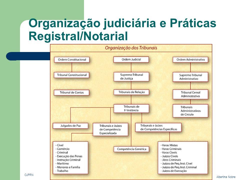 Organização judiciária e Práticas Registral/Notarial OJPRN Albertina Nobre Divisão Judicial Tribunais de 1ª Instância Comarca Competência genérica Competência especializada Competência específica Conhecem de matérias determinadas, independentemente da forma do processo.
