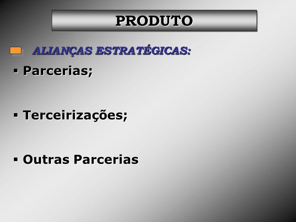 PRODUTOPRODUTO ALIANÇAS ESTRATÉGICAS: Parcerias; Parcerias; Terceirizações; Terceirizações; Outras Parcerias Outras Parcerias