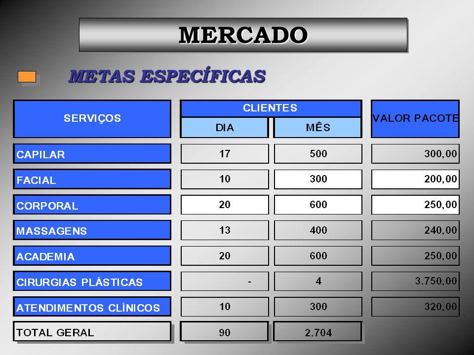 METAS ESPECÍFICAS MERCADOMERCADO