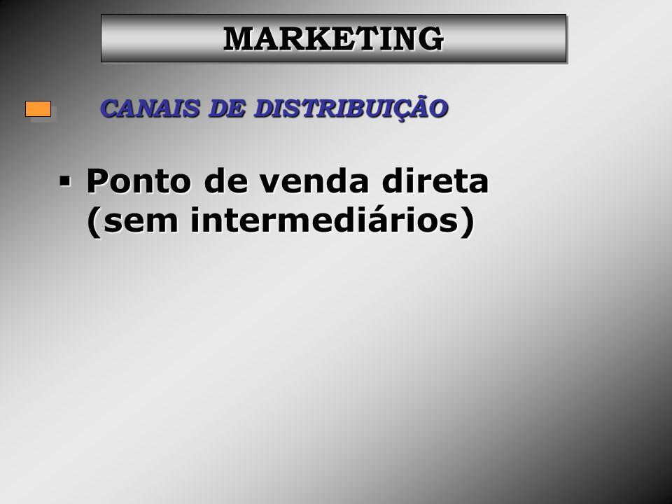 CANAIS DE DISTRIBUIÇÃO MARKETINGMARKETING Ponto de venda direta (sem intermediários) Ponto de venda direta (sem intermediários)
