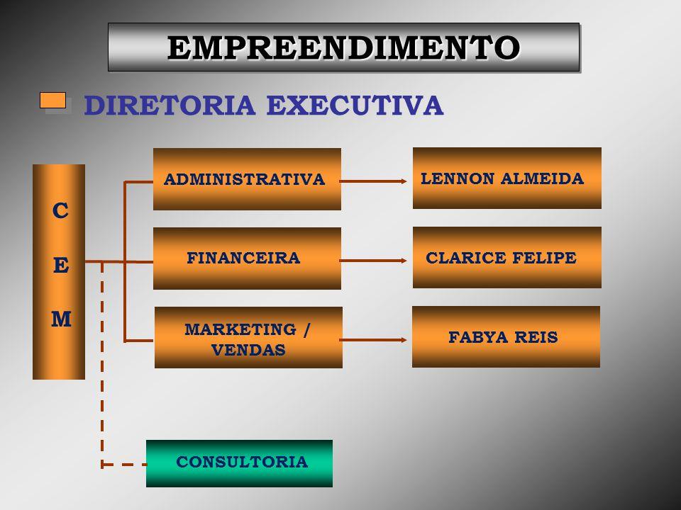 CEMCEM ADMINISTRATIVA FINANCEIRA MARKETING / VENDAS CONSULTORIA CLARICE FELIPE LENNON ALMEIDA FABYA REIS DIRETORIA EXECUTIVAEMPREENDIMENTOEMPREENDIMEN