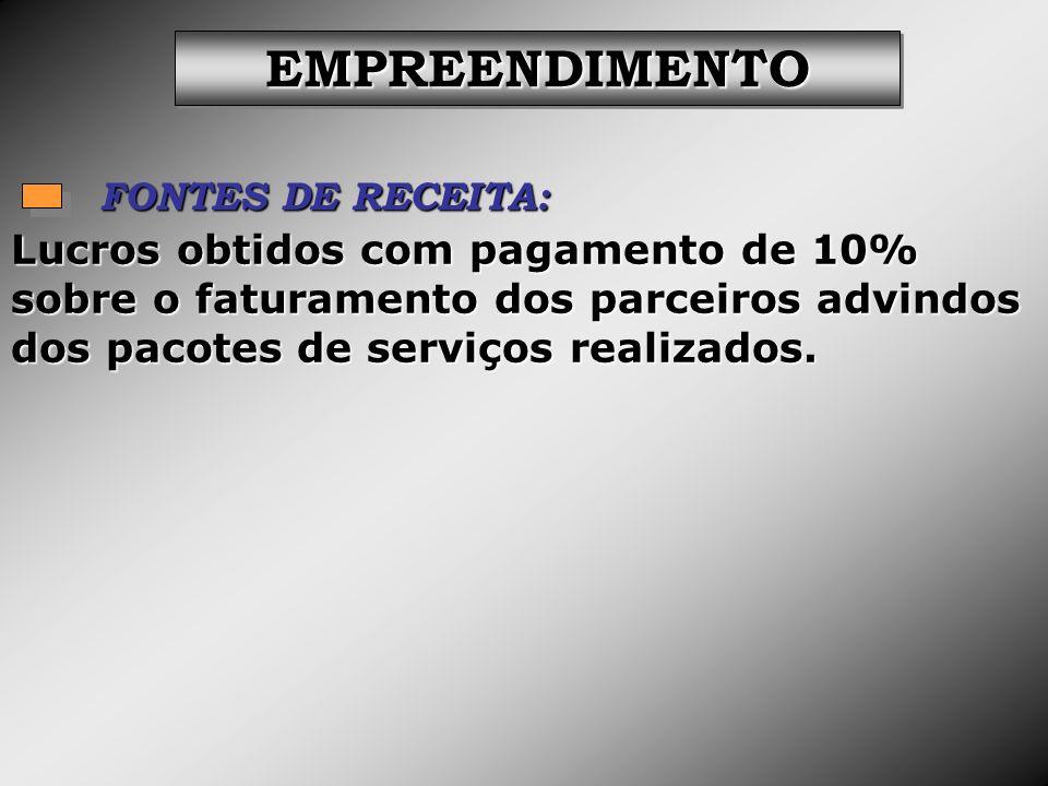 FONTES DE RECEITA: EMPREENDIMENTOEMPREENDIMENTO Lucros obtidos com pagamento de 10% sobre o faturamento dos parceiros advindos dos pacotes de serviços