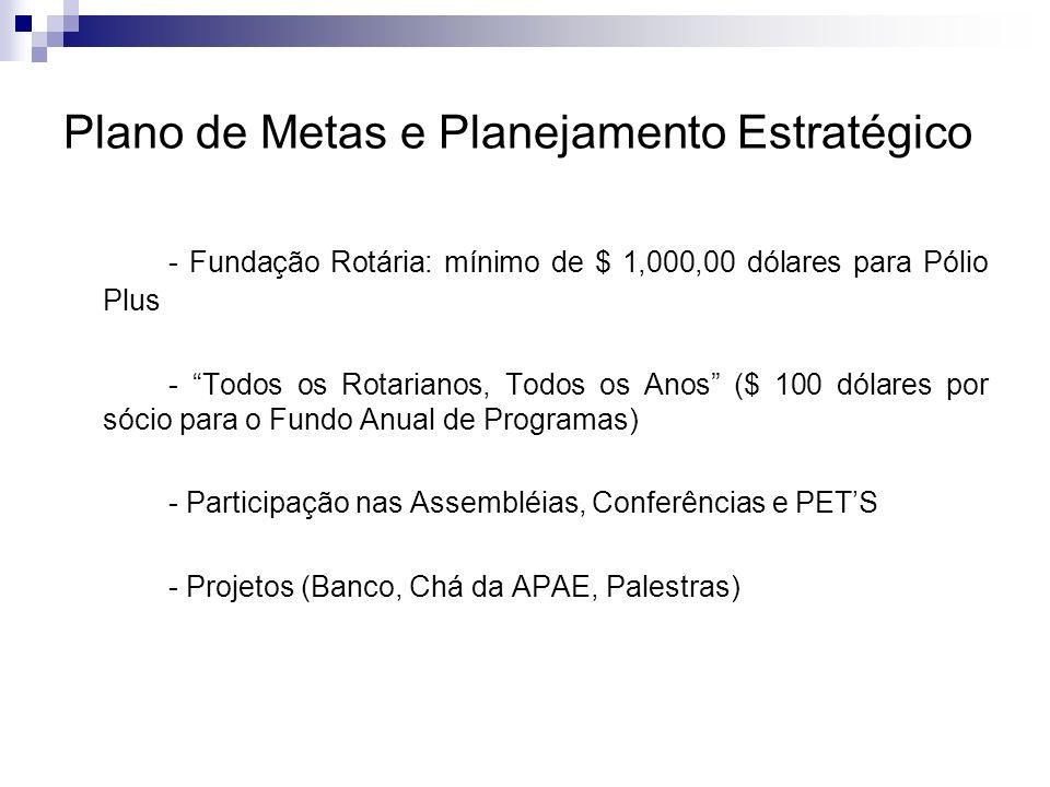 Plano de Metas e Planejamento Estratégico - Fundação Rotária: mínimo de $ 1,000,00 dólares para Pólio Plus - Todos os Rotarianos, Todos os Anos ($ 100