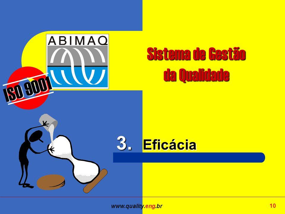 www.quality.eng.br 10 ISO 9001 Sistema de Gestão da Qualidade 3. Eficácia