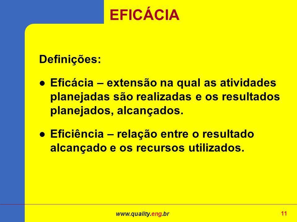 www.quality.eng.br 11 Definições: Eficácia – extensão na qual as atividades planejadas são realizadas e os resultados planejados, alcançados.