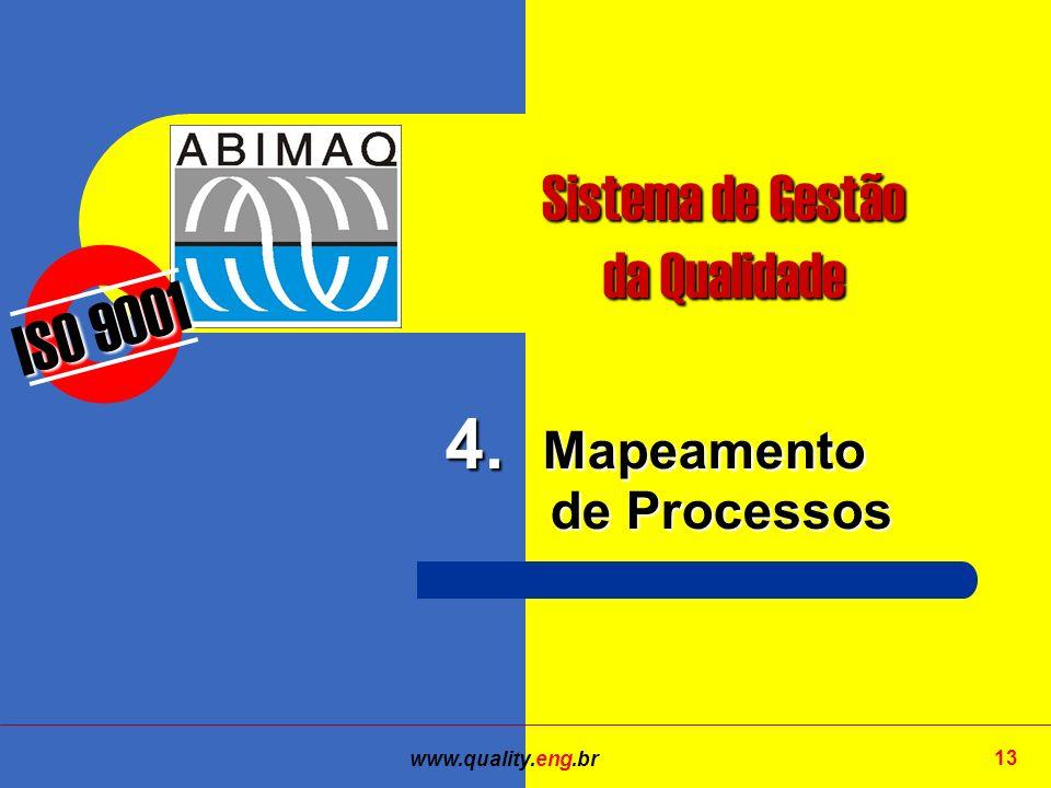 www.quality.eng.br 13 ISO 9001 Sistema de Gestão da Qualidade 4. Mapeamento de Processos