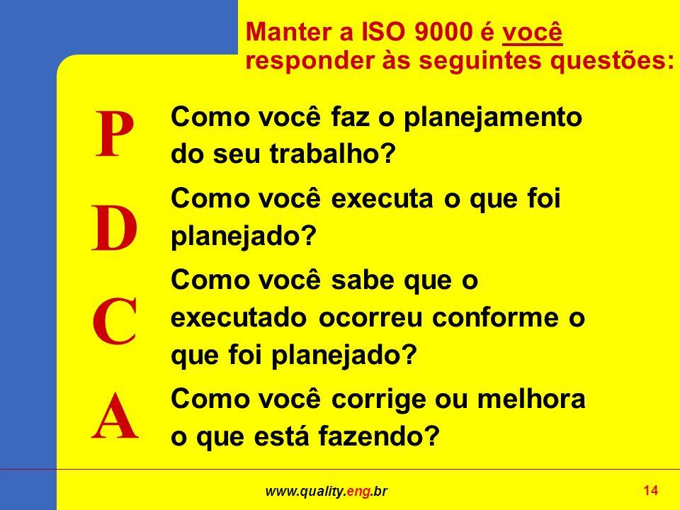 www.quality.eng.br 14 Como você faz o planejamento do seu trabalho.