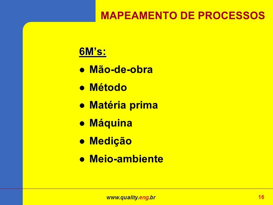 www.quality.eng.br 16 MAPEAMENTO DE PROCESSOS 6Ms: Mão-de-obra Método Matéria prima Máquina Medição Meio-ambiente