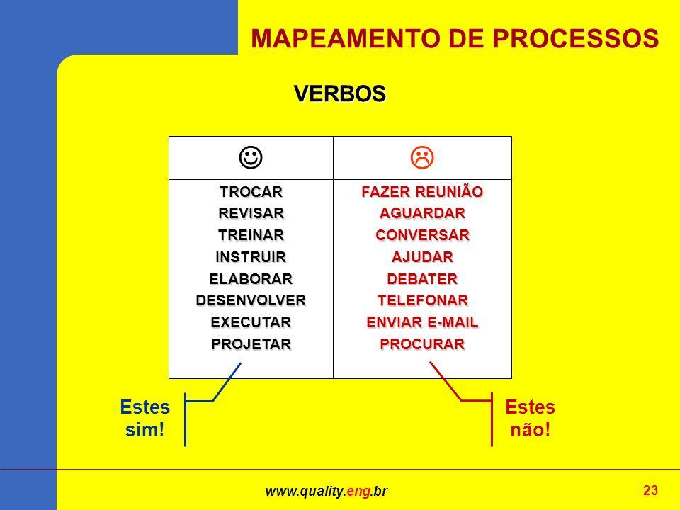 www.quality.eng.br 23 VERBOS FAZER REUNIÃO AGUARDARCONVERSARAJUDARDEBATERTELEFONAR ENVIAR E-MAIL PROCURARTROCARREVISARTREINARINSTRUIRELABORARDESENVOLVEREXECUTARPROJETAR MAPEAMENTO DE PROCESSOS Estes sim.