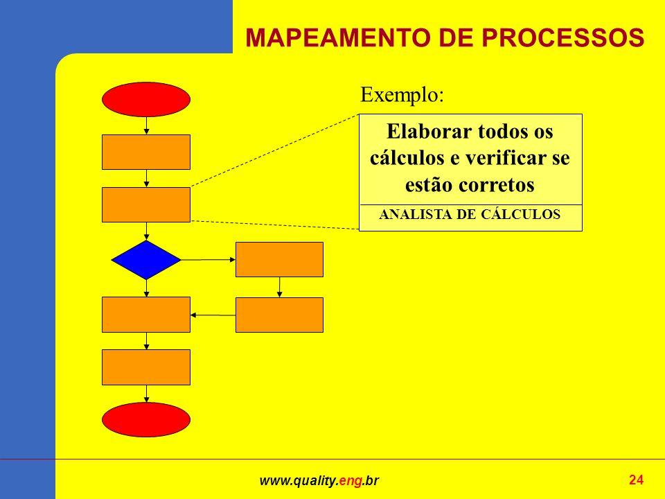 www.quality.eng.br 24 Elaborar todos os cálculos e verificar se estão corretos ANALISTA DE CÁLCULOS Exemplo: MAPEAMENTO DE PROCESSOS