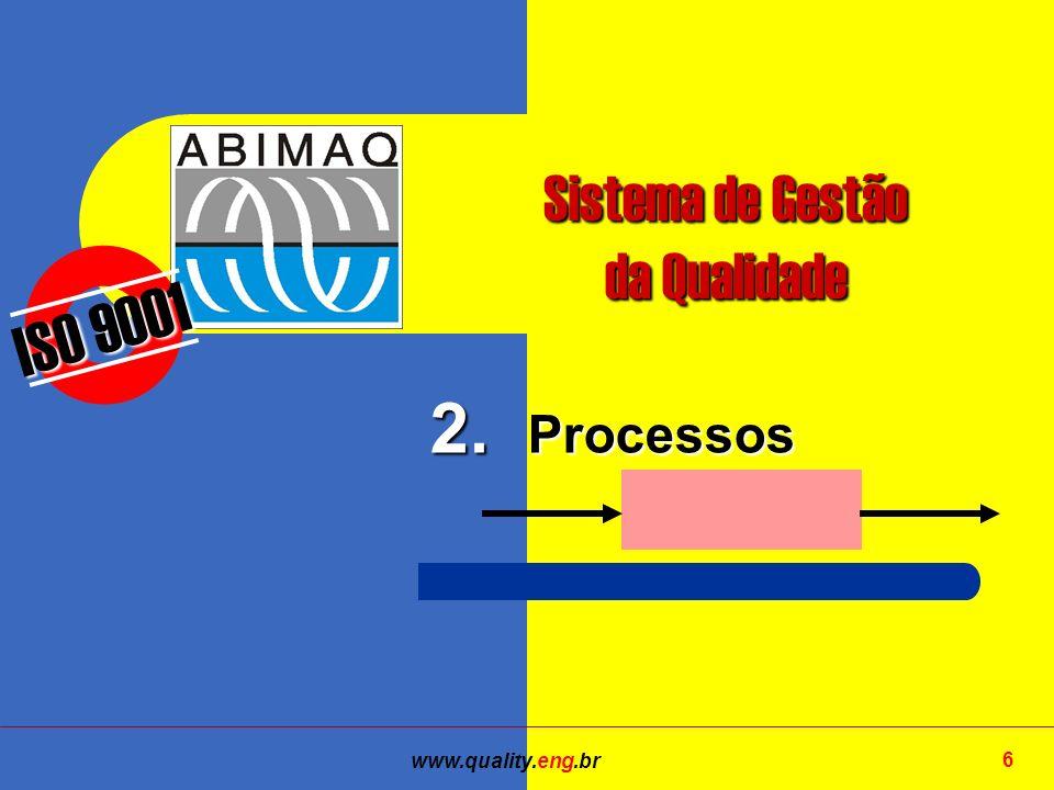www.quality.eng.br 6 ISO 9001 Sistema de Gestão da Qualidade 2. Processos
