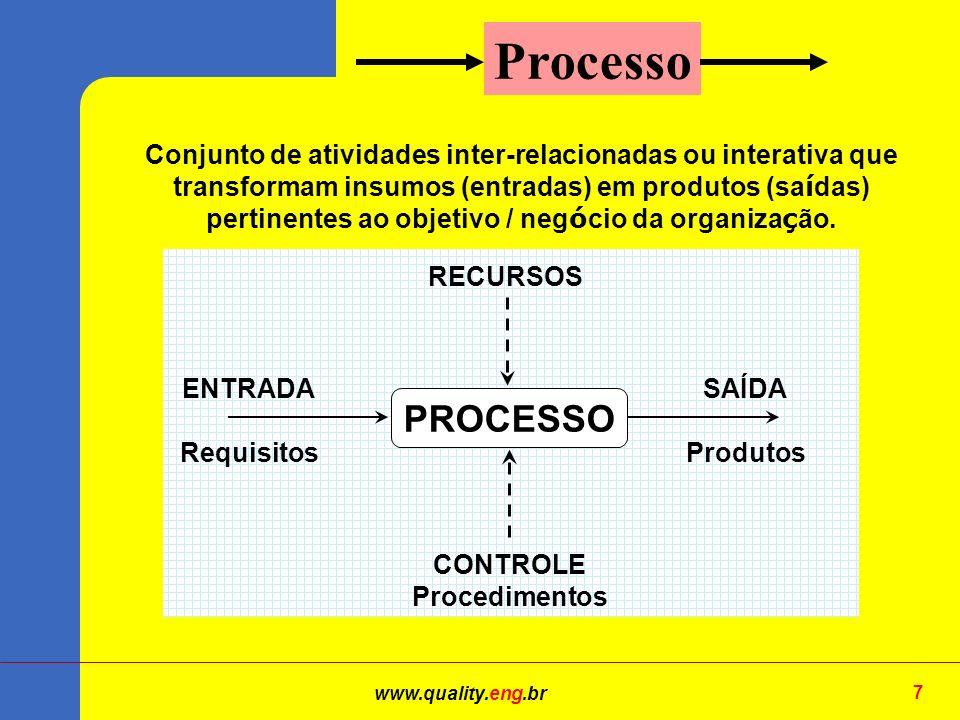www.quality.eng.br 7 Conjunto de atividades inter-relacionadas ou interativa que transformam insumos (entradas) em produtos (sa í das) pertinentes ao objetivo / neg ó cio da organiza ç ão.