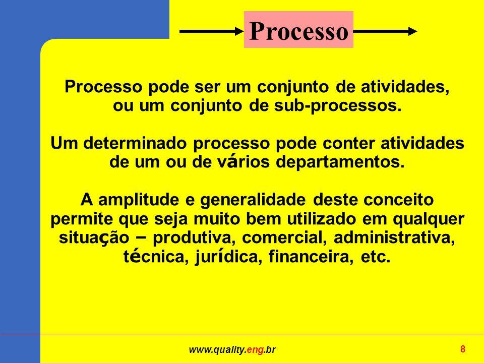 www.quality.eng.br 8 Processo pode ser um conjunto de atividades, ou um conjunto de sub-processos.